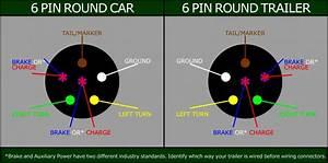 Wiring Diagram 7 Pin Trailer Plug Ford