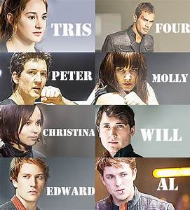 Divergent | via Tumblr - image #1216431 by nastty on Favim.com