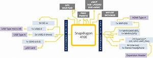 Inforce 6301 Snapdragon 410  410e Development Kit