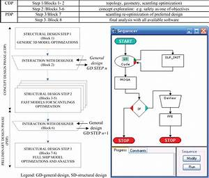 Tms diagram studio examples gallery how to guide and refrence wpf diagram designer part 1 gallery how to guide and refrence ccuart Images