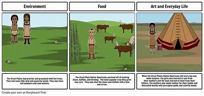 Storyboard Learning