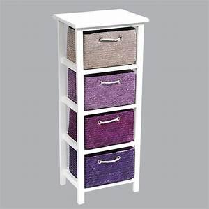 Meuble A Panier : meuble panier en paille violet meuble d co eminza ~ Teatrodelosmanantiales.com Idées de Décoration