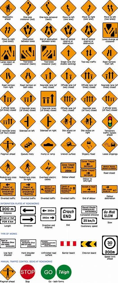 Signs Road Ireland Irish Rsa Traffic Driving