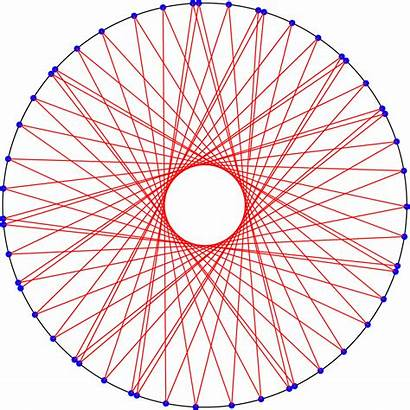 Billiard Chaotic Circle Paths Tikz Intersections Calculate