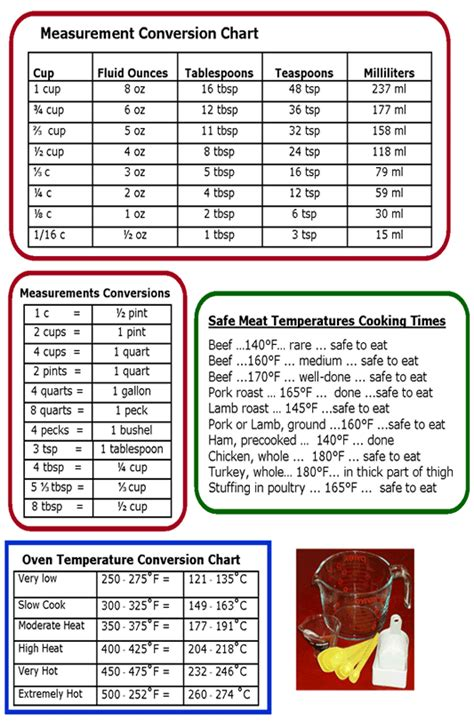 Cooking Measurements Dl by Cooking Measurement Conversion Chart Measurements And