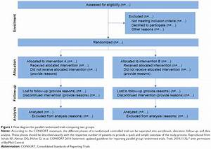 Full Text  Randomized Controlled Trials