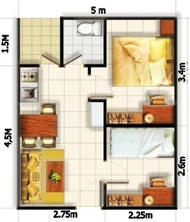 sketsa denah rumah modern minimalis type