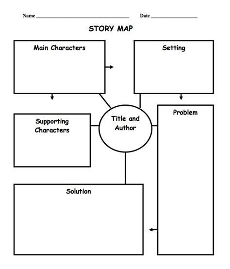 story map template the best of entrepreneurs free language arts lesson guided reading lessons teks