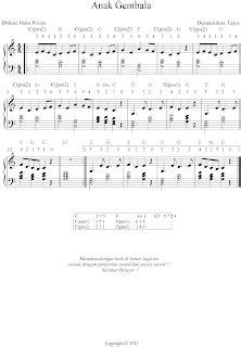 not angka lagu terima kasih cinta resensi musik partitur lagu not balok angka indonesia barat