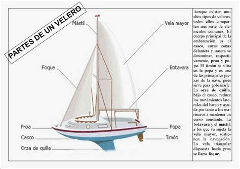 Partes De Un Barco Ingles by Educaci 243 N F 237 Sica En La Red Partes De Un Velero