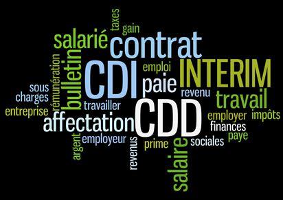 Delai Entre Deux Cdd by Contrat De Travail 224 Dur 233 E D 233 Termin 233 E Cdd Avocat Du