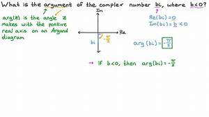 Video  Finding The Argument Of Complex Numbers In Terms Of
