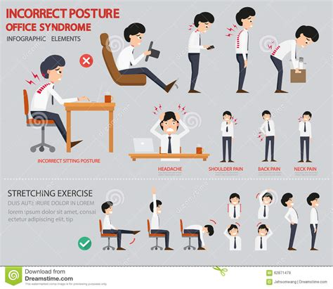 position au bureau incorrect posture and office infographic stock