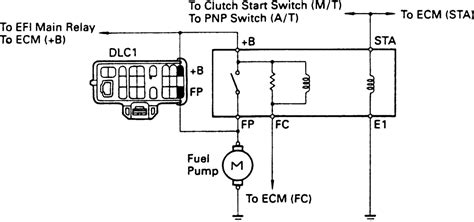 Repair Guides Electronic Engine Controls Circuit