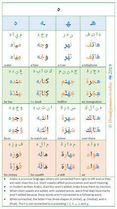 arabic cursive writing images cursive learn