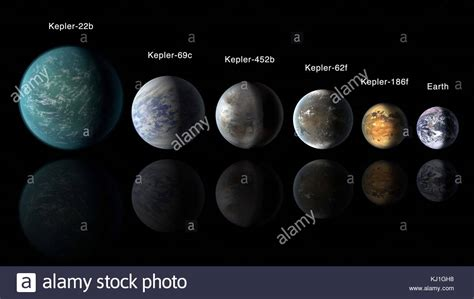 Sun Earth Comparison Stock Photos & Sun Earth Comparison ...