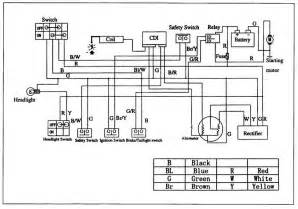 chinese 110 atv wiring diagram chinese wiring diagrams 110cc atv wiring for 110cc auto wiring diagram schematic