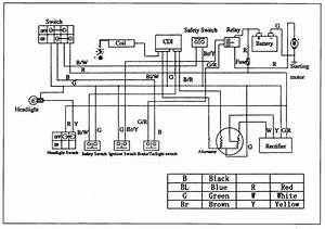 giovanni 110 wiring diagram page 2 atvconnectioncom With click on the circuit diagram for a bigger picture the values of