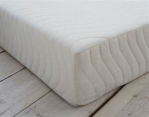 the best mattress brands for inner spring memory foam With do memory foam mattresses have springs