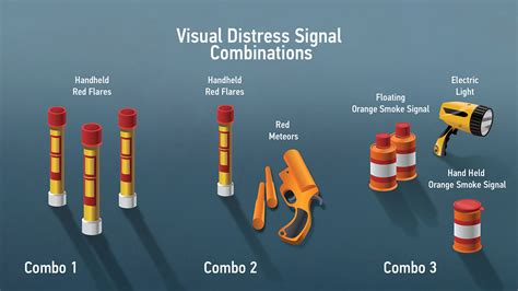 Boat Distress Flags by Distress Signal Requirements For Boaters Boatsmart