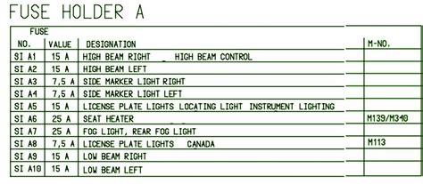 2006 Vw Passat Fuse Box Diagram by 2008 Passat Fuse Box Trusted Wiring Diagrams
