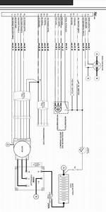 Evolution Golf Cart Ac Wire Diagram In 2020