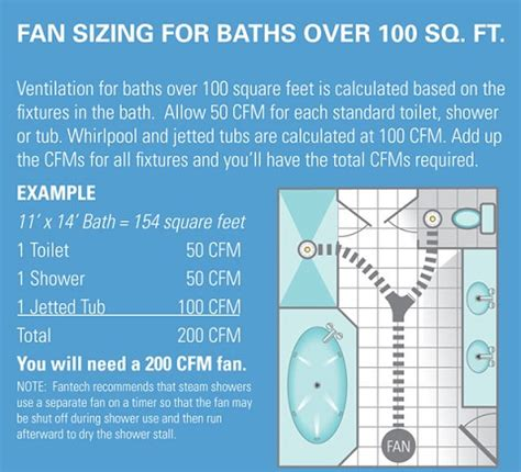 bathroom exhaust fan size how to determine bathroom exhaust fan size 28 images