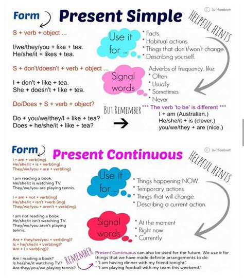 Differences Between Present Simple And Present Continuous (great Summary
