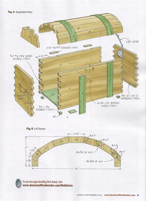 american woodworker magazine article router forums