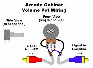 Volume Pot Wiring