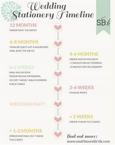 wedding invitations stationery timeline With wedding invitation relationship timeline