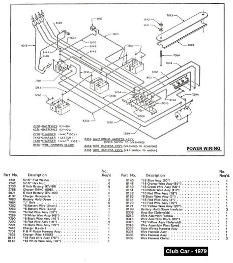 1995 Club Car Battery Wiring Diagram by Complete 36v Golf Cart Wiring Diagram 1985 Club Car 36v