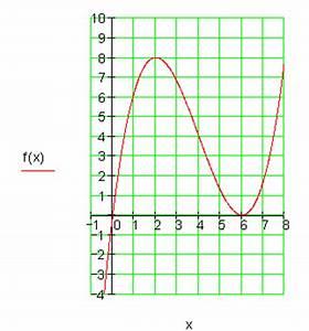 Berechnen Von Nullstellen : l sungen achsenschnittpunkte und graphen ganzrationaler funktionen i ~ Themetempest.com Abrechnung