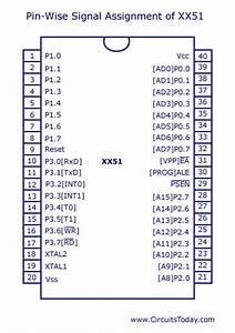 8051 Pin Diagram Microcontroller