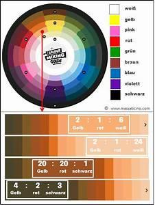 Aus Welchen Farben Mischt Man Braun : aus welchen farben braun mischen wohn design ~ Watch28wear.com Haus und Dekorationen