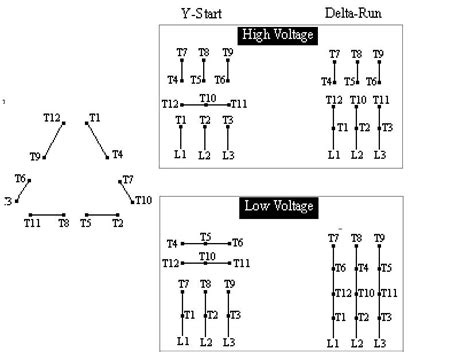 460 Volt 3 Phase 6 Lead Wiring Diagram by I A Lagun Mill With A Imperial Three Phase Motor The