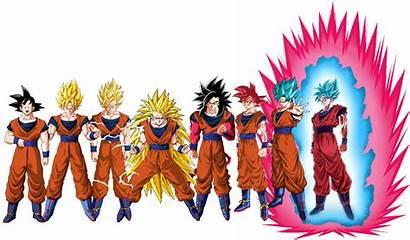 Goku Transformations Deviantart Davidbksandrade Dragon Ball Super