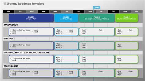 technology roadmap templates smartsheet