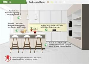 Wandfarbe Küche Feng Shui : feng shui der weg zu perfekter wohnharmonie in wohnen ratgeber ~ Buech-reservation.com Haus und Dekorationen