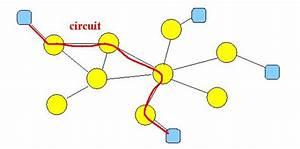 Circuit Switching Diagram
