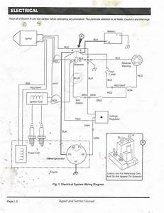 Ez Go Gas Golf Cart Wiring Diagram With 99 Ezgo Txt New Best And