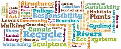 Curriculum Words Geography Word River Rivers Science