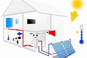 Chauffage A Eau : chauffage central prix et d tails int ressants r chauffement ~ Edinachiropracticcenter.com Idées de Décoration