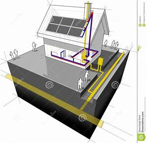 House With Natural Gas Heating And Solar Panels Diagram
