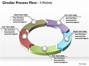 Circular Process Flow 5 Points Powerpoint Diagram