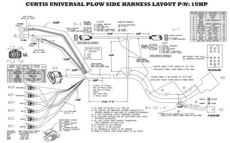 Curtis Plow Side Plug Wiring Kit Sno Pro Uhp