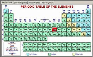 34 Best Images About Atomic Structure  Uc6c3 On Pinterest