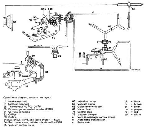 need a vacuum diagram for a 1983 mercedes 300d turbo