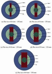 Forming Limit Diagrams Of Az31 Mg Sheet At Elevated