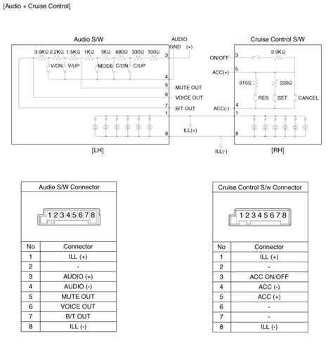 kia sorento cruise control switch circuit diagram